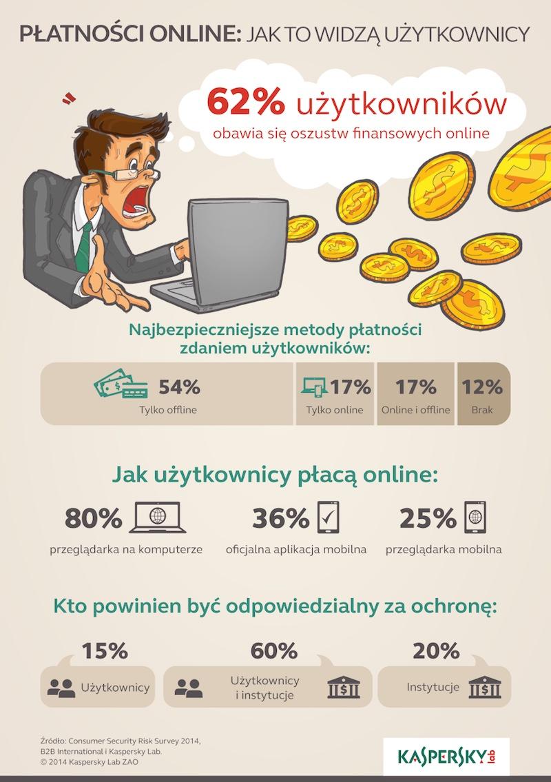 klp_platnosci_online_uzytkownicy