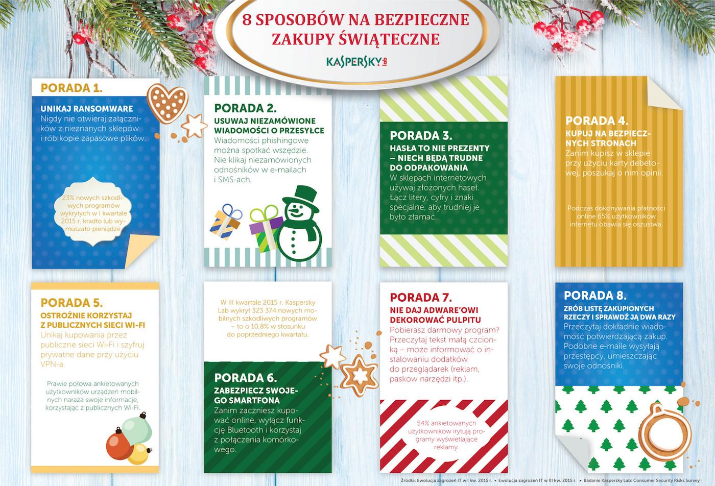 klp_infografika_porady_swiateczne