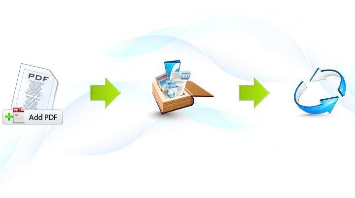 PDFMate Free PDF Converter za darmo do pobrania
