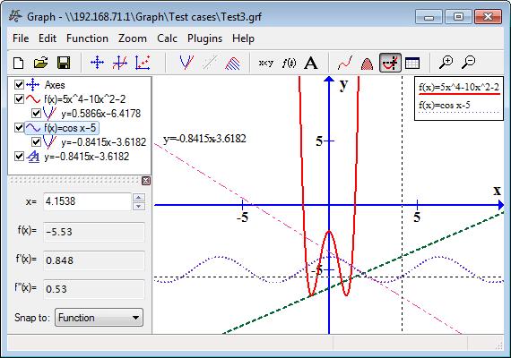 Graph wykreślanie funkcji matematycznych